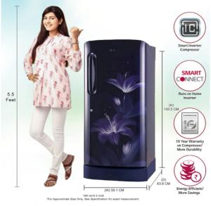 best refrigerator in india under 20000